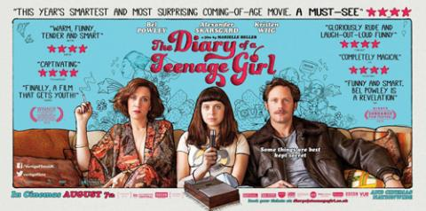 مشاهدة فيلم The Diary of a Teenage Girl (2015) مترجم HD اون لاين